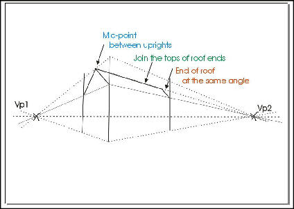 two point perspective drawing guides drawing guides engineering