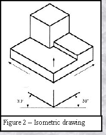 Worksheets Multiview Drawing Exercises isometric drawing and its uses orthographic multi view or multiview drawing