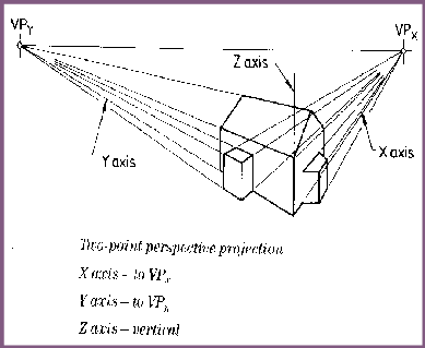 One Point Perspective besides 44684221280622419 additionally Perspectief likewise Actual Lesson Plans further 1 Point Perspective. on 2 point perspective drawing a box