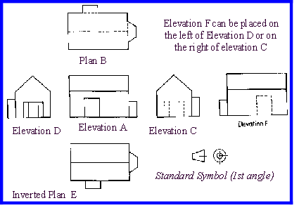 End View Drawing Three Views Are Usually Shown
