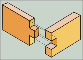Types of joint used in making the wooden box/frame for the ...